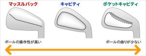 ゴルフ 初心者 アイアンセット