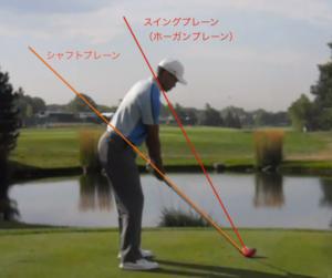 ゴルフ ドライバー スイング 軌道