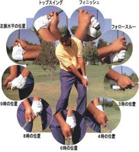 ゴルフ スイング 右手 上