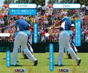 ゴルフ スイング 基本 動き