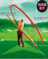 ゴルフ スイング ドライバー 縦振り
