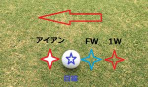 ゴルフ 目線 ボール