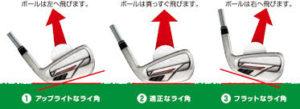 渋野日向子 クラブ メーカー